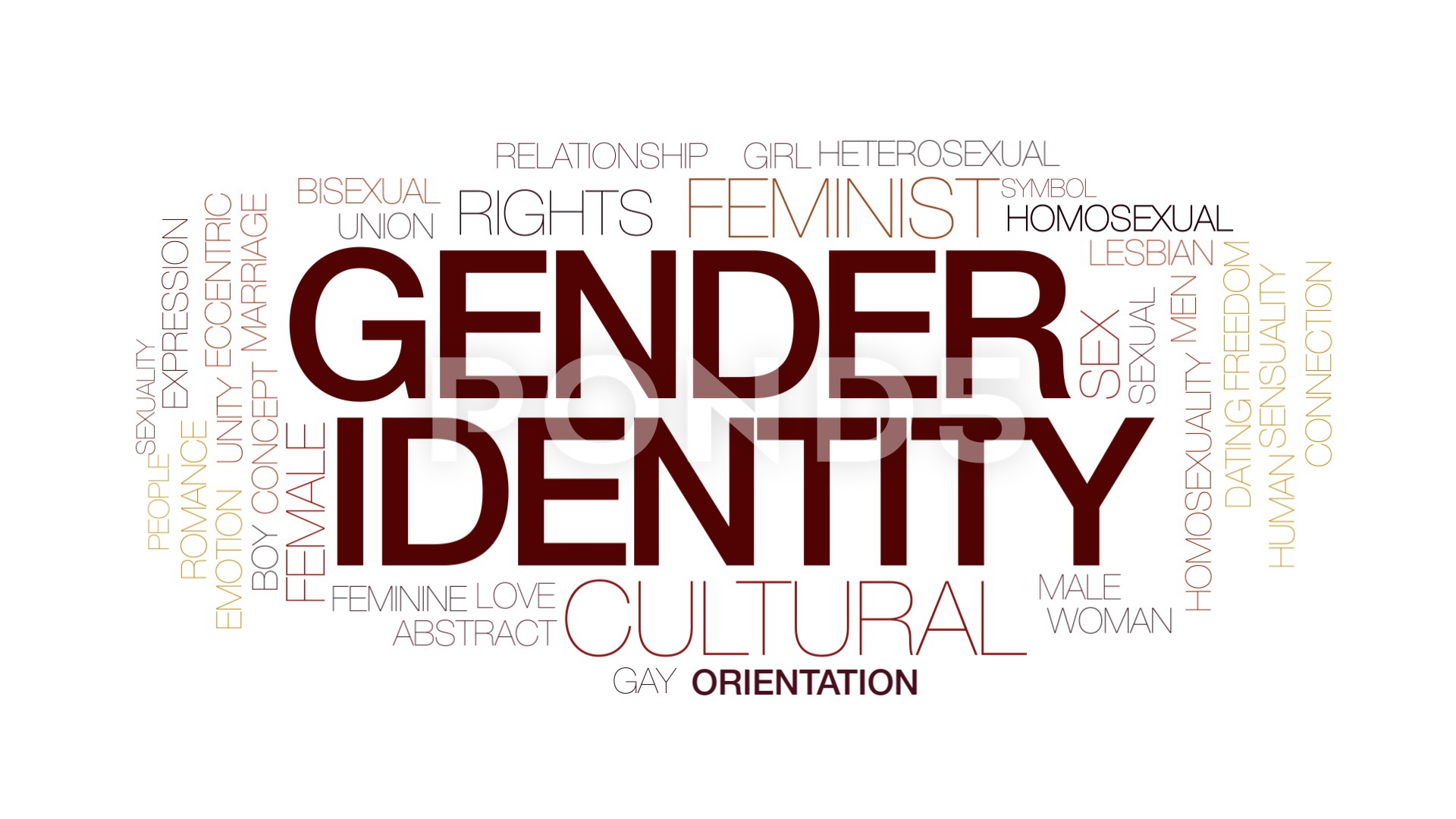Sexual orientation and gender identity issues in men